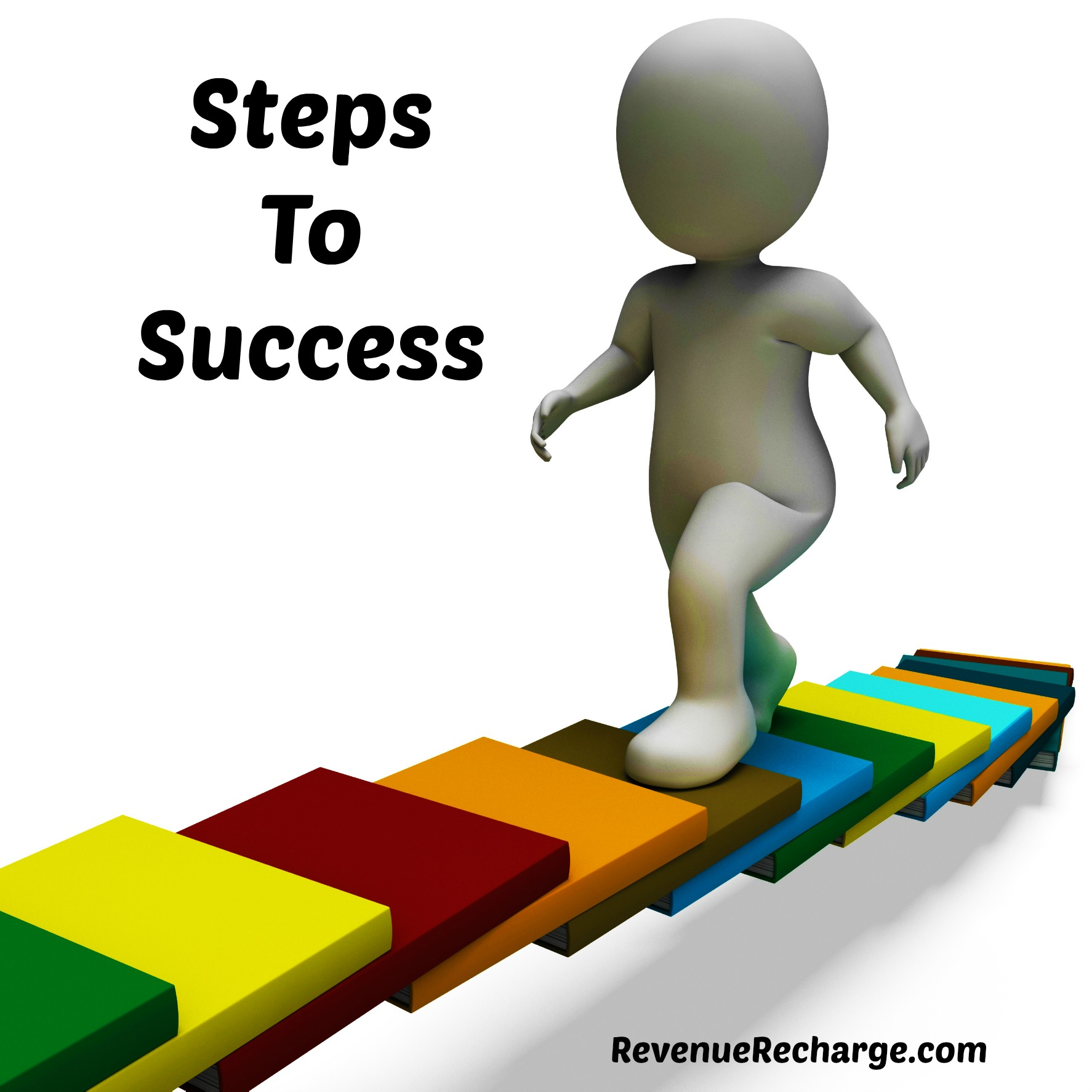 Steps to accomplish your dreams in 2015 revenue rechargerevenue